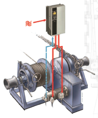 Example of the system control of a motor with encoder.