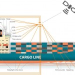 New Software Enables Remote Retrieval of Voyage Data Recorders